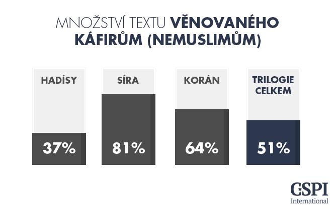 02-Text_venovan_Kafirum 20150928 - CZ.png