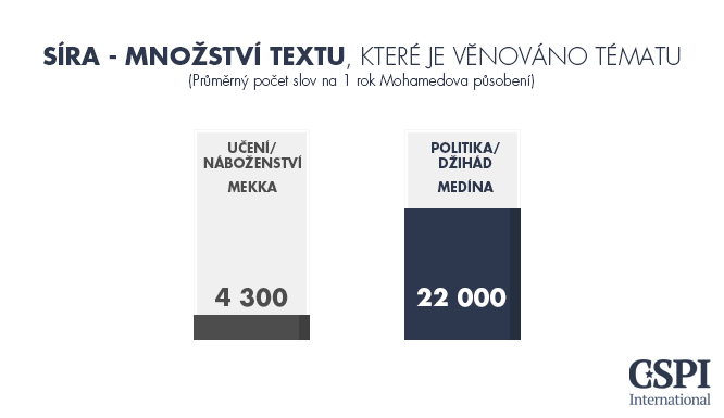 03-Sira_mnozstvi_textu 20150928 - CZ.png