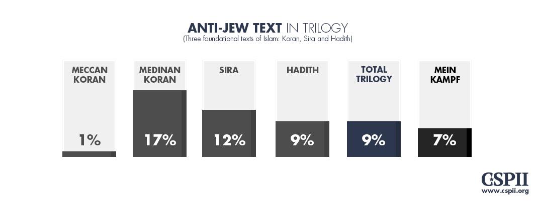 Anti-Jew text