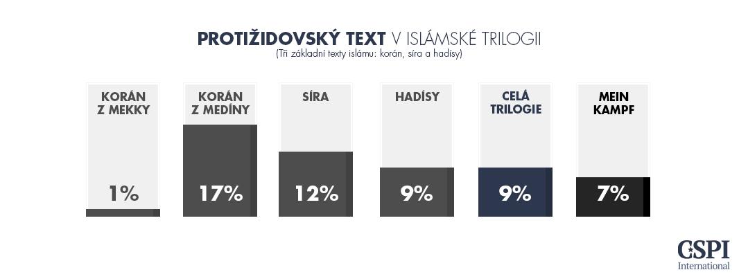 04-Protižidovský_Text 20150928 - CZ.png