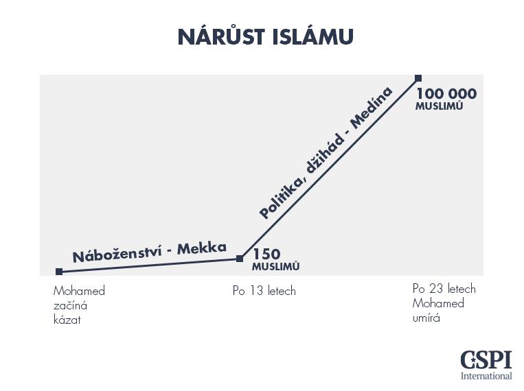 11-Rust_Islamu.png